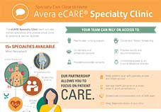 Specialty Clinic Infographic